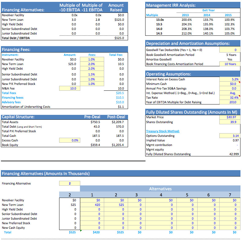 simple lbo template excel model leveraged buyout