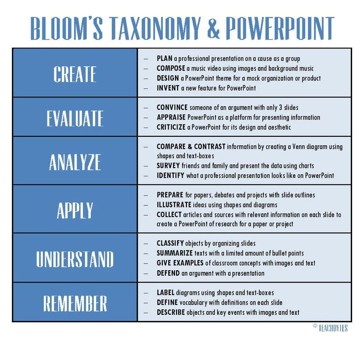 bloom taxonomy lesson plan template download 15 example singapore math lesson plan template free template design