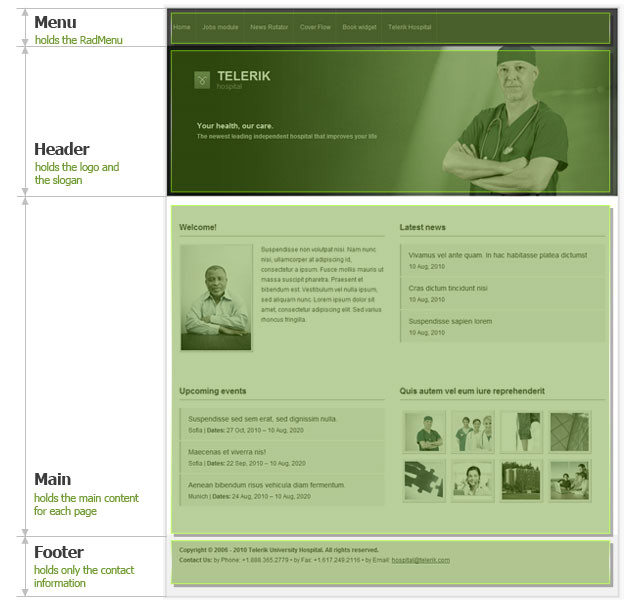 custom themes and templates create the layout template