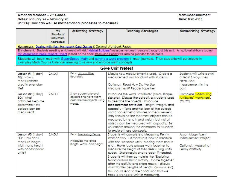 lesson plan series writing unit plans comment form