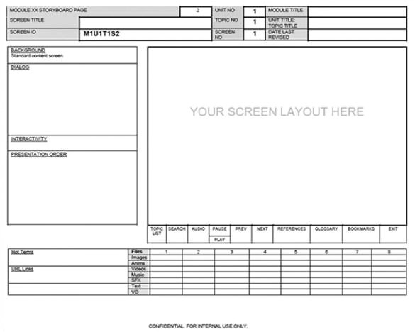 15 examples of storyboard templates word