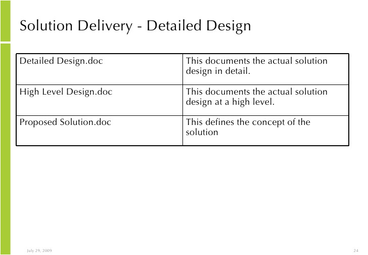 integrated project management and solution delivery process