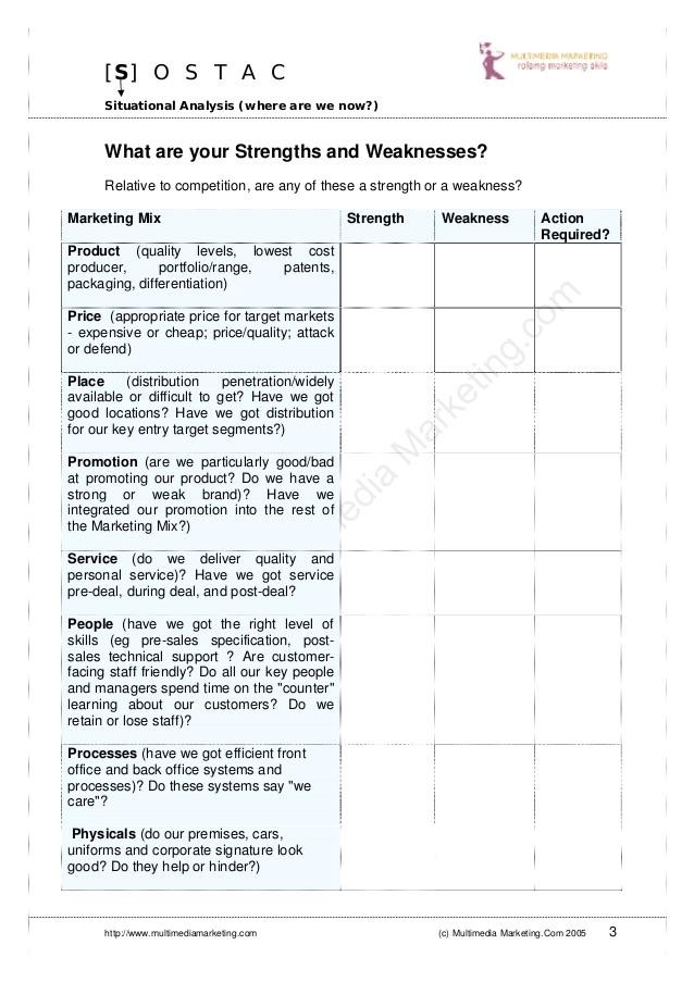 marketing planning template sostac sample