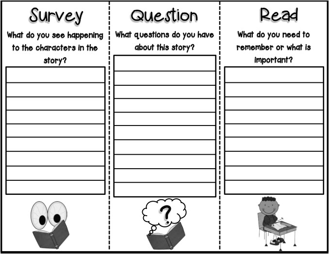 sq3r reading strategy freebie