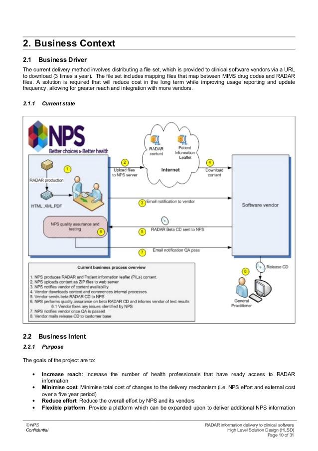 integration design document template integration design document template template design ideas