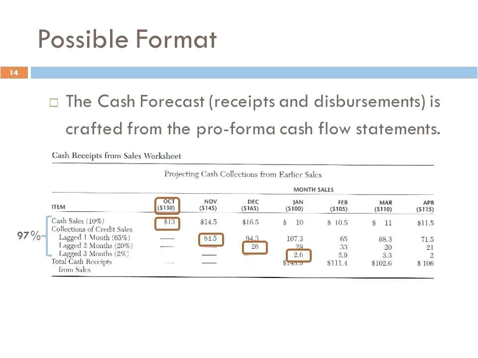 cash receipts and disbursements cash disbursements journal report cash receipts journal report cash receipts and disbursements financial statements