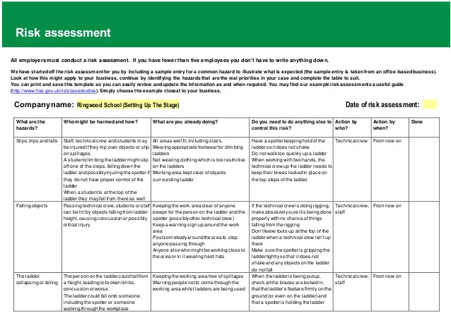 Step Ladder Risk assessment Template Ladder Safety Ra