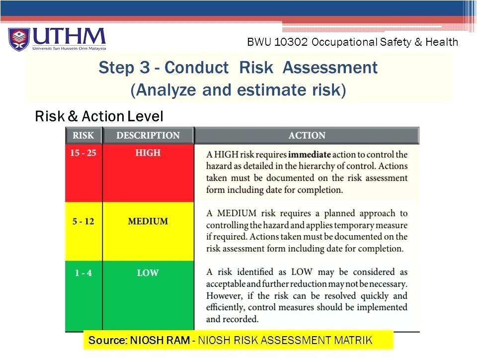 threat assessment template business