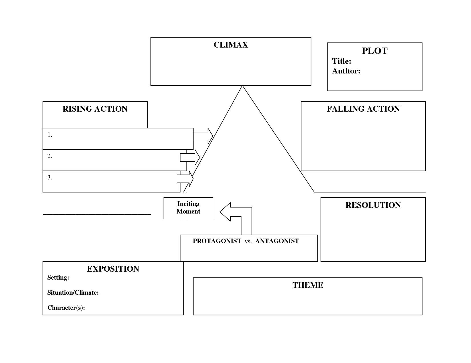 post blank freytag s pyramid worksheets 59563