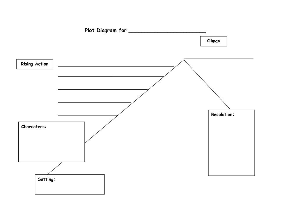 Story Pyramid Template Blank Plot Diagrams Printable Diagram