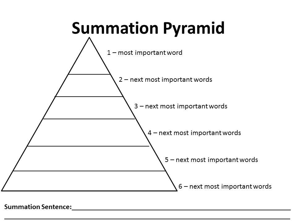 learning strategy summation pyramid 1144