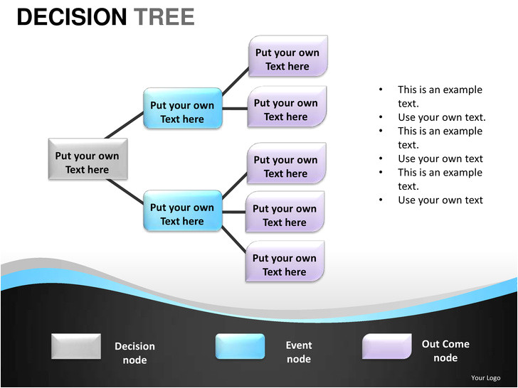 Strategy Tree Template Decision Tree Free Decision Tree Templates Decision Tree