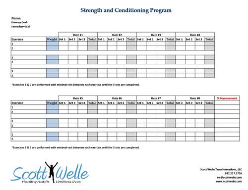 progressive overload in strength training