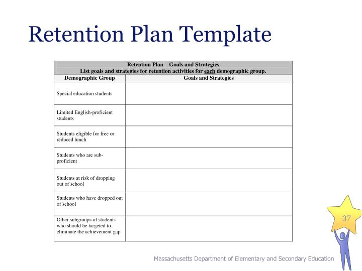 Student Retention Plan Template Ppt Recruitment Retention Plans Powerpoint
