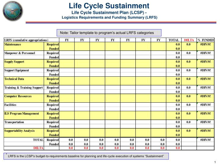 Sustainment Plan Template Ppt Life Cycle Sustainment Life Cycle Sustainment Plan