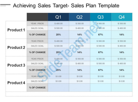 achieving sales target sales plan template ppt ideas