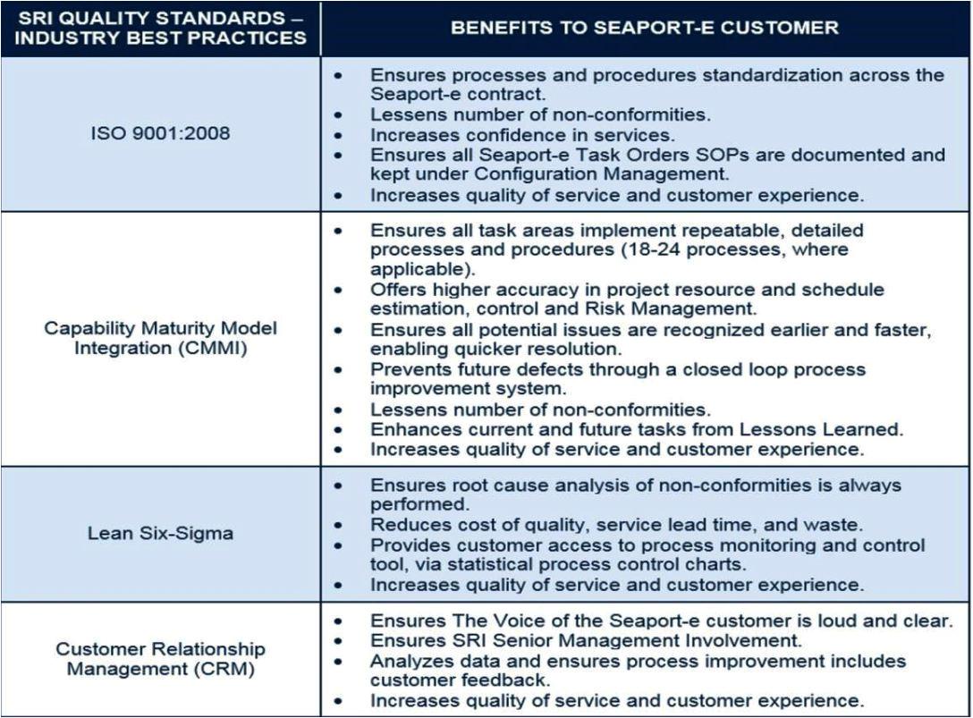 Task order Management Plan Template Task order Management Plan Template Sampletemplatess