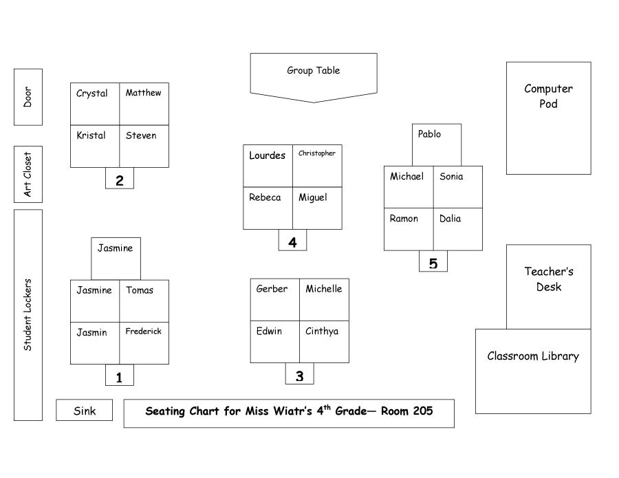Teacher Seating Chart Template 40 Great Seating Chart Templates Wedding Classroom More