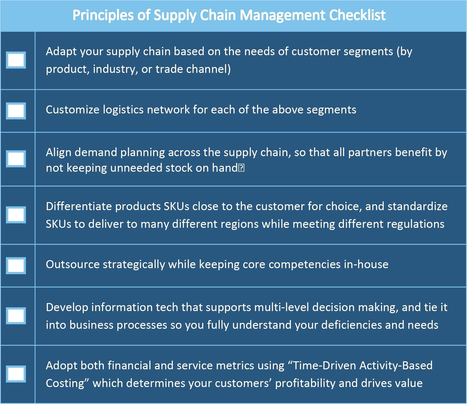 technology due diligence template principles of supply chain management checklist information questions