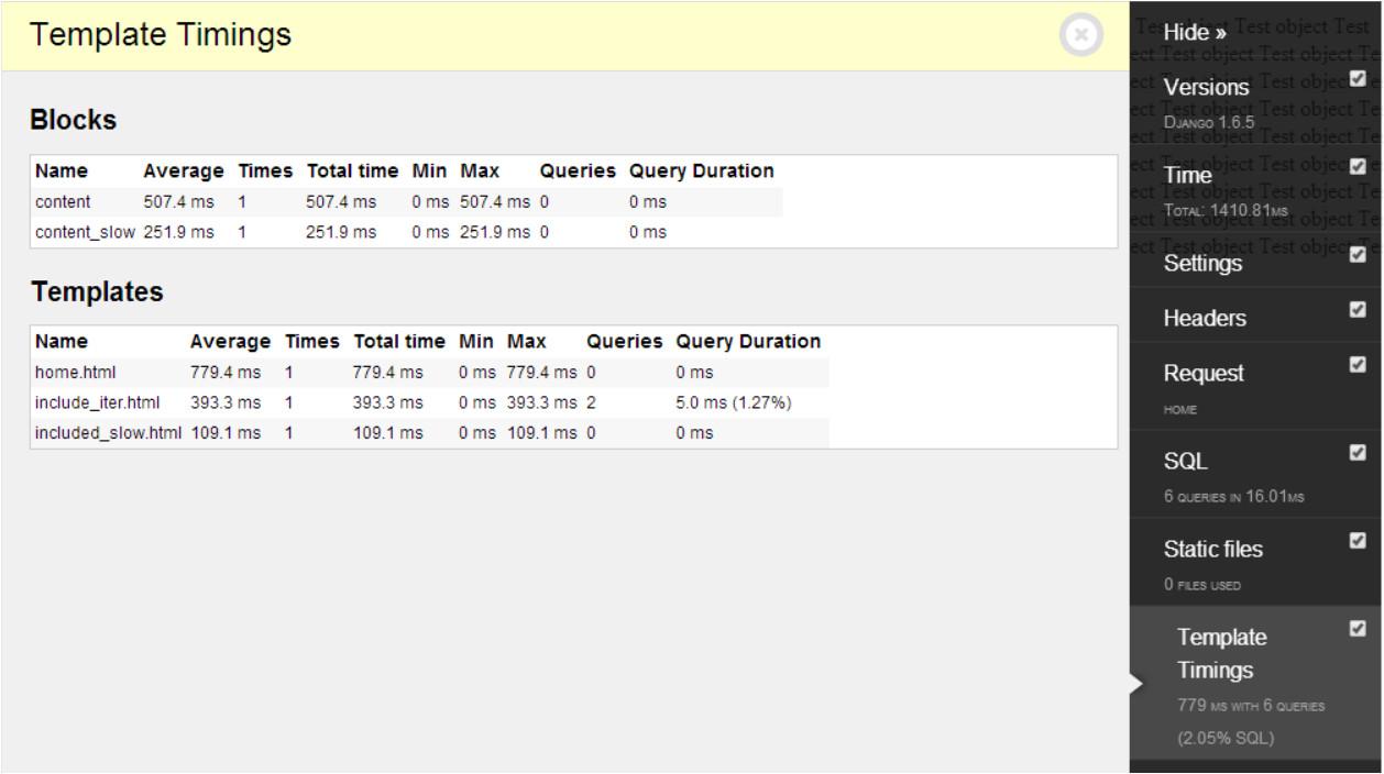 django debug toolbar template timings