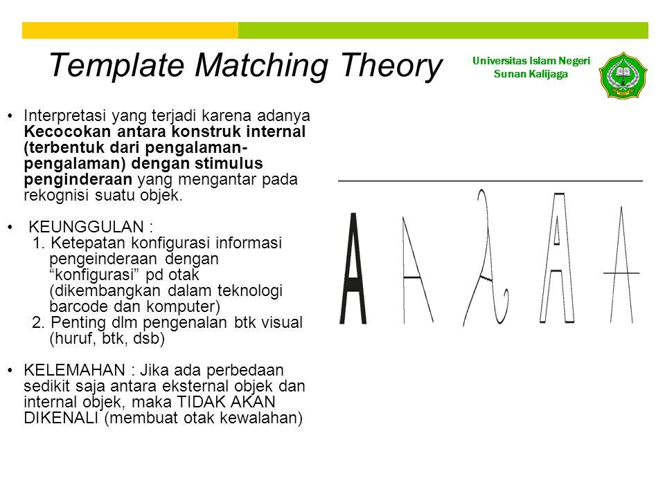 Template Matching theory Psikologi Kognitif Memfokuskan Studinya Pada Bagaimana