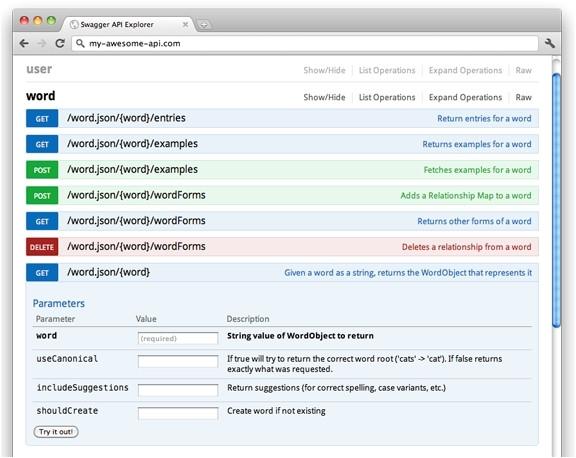 rest api documentation template