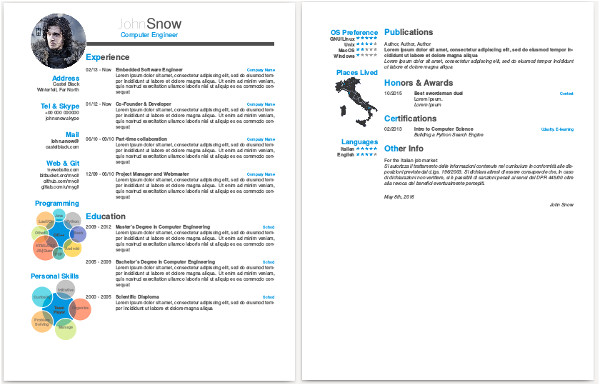 full cv template latex