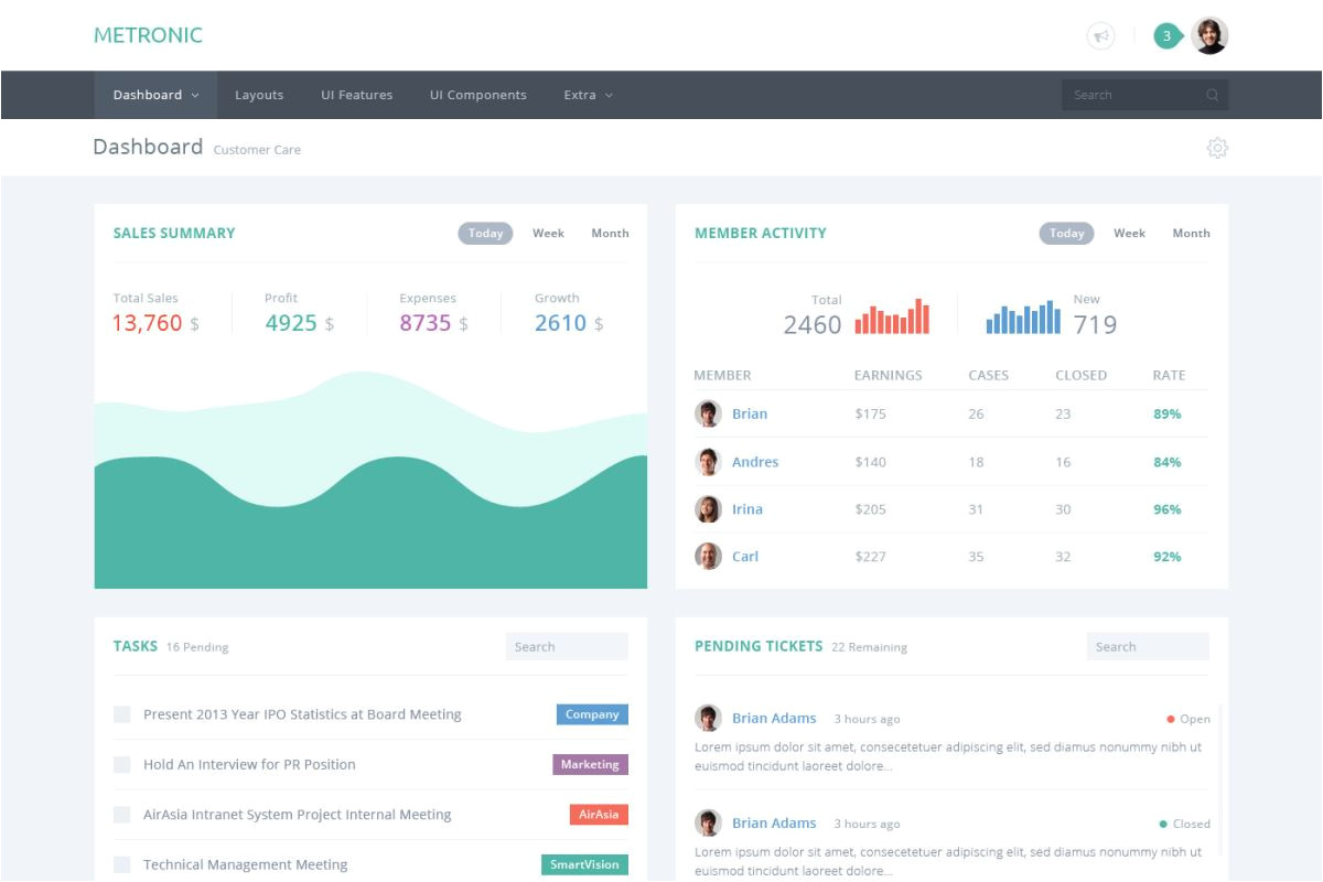our top 10 themeforest templates