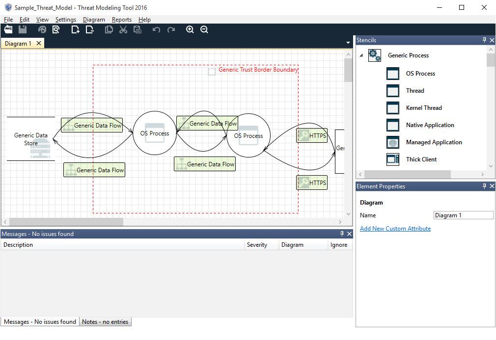 microsoft threat modeling tool 2016