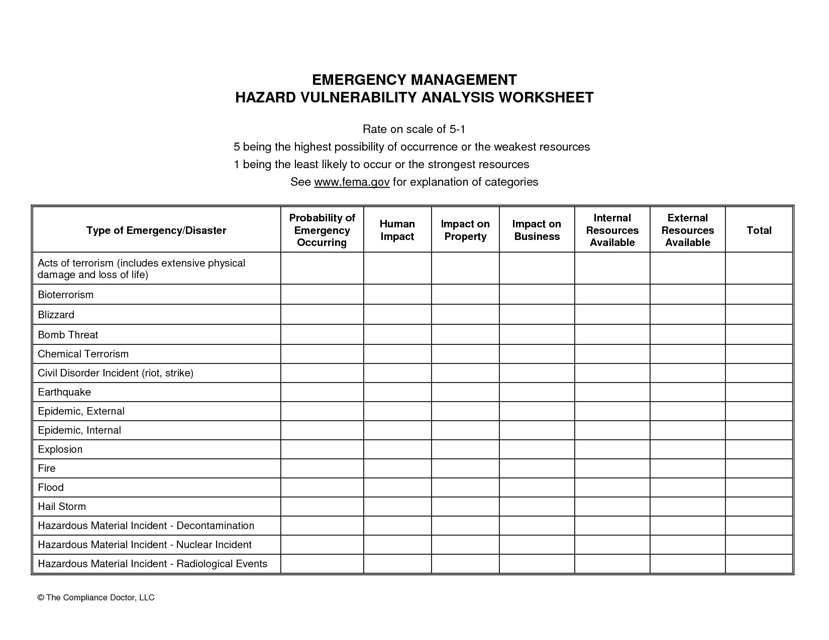 post task worksheet template 655492