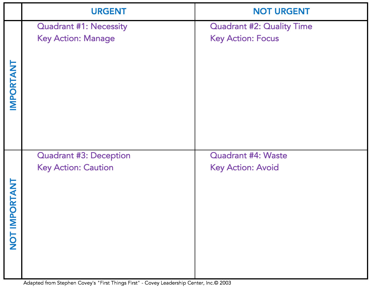 Time Management Grid Template This Matrix Will Help You Become A Pro In Time Management