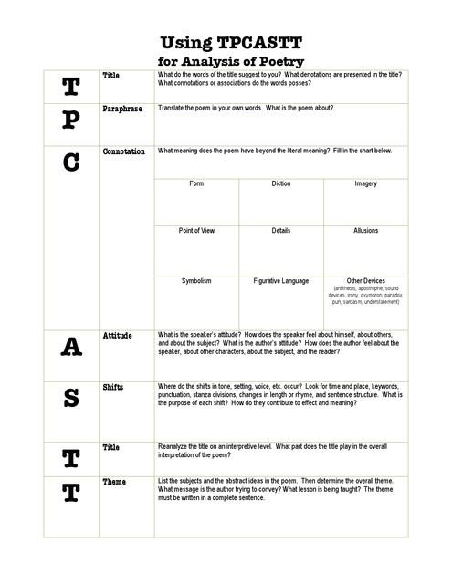 Tpcastt Template Documents Handouts Ms Perez 39 S English Webpage