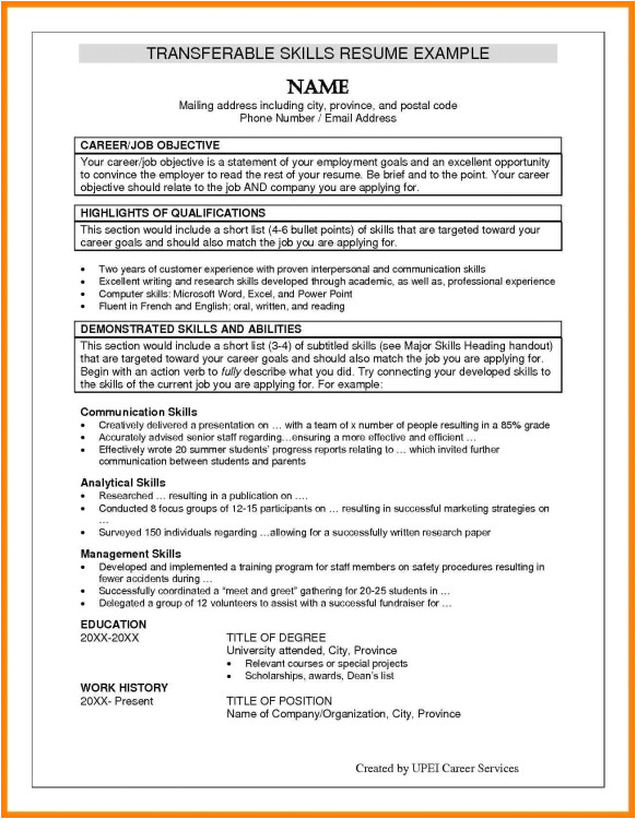 Transferable Skills Cover Letter Sample the Amazing In Addition to Lovely Transferable Skills