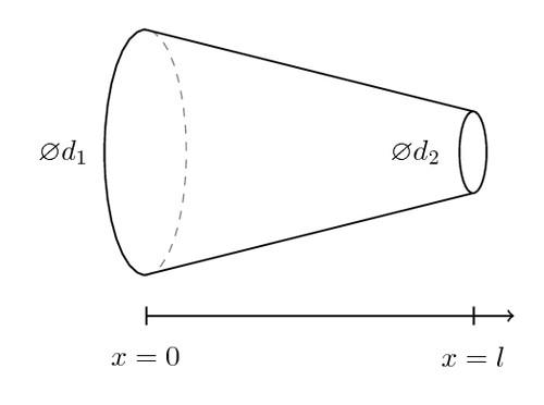 truncated cone