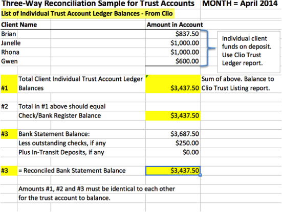 managing trust accounts clio