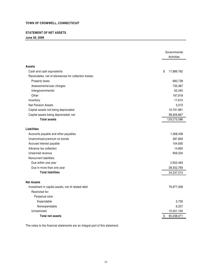 financial statement template 4388820