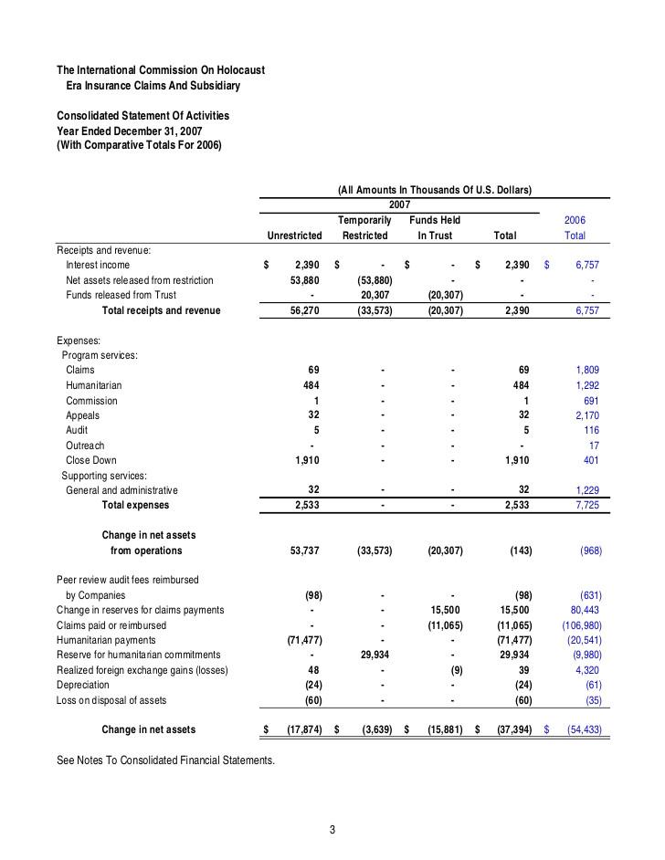 financial statement template 4388824