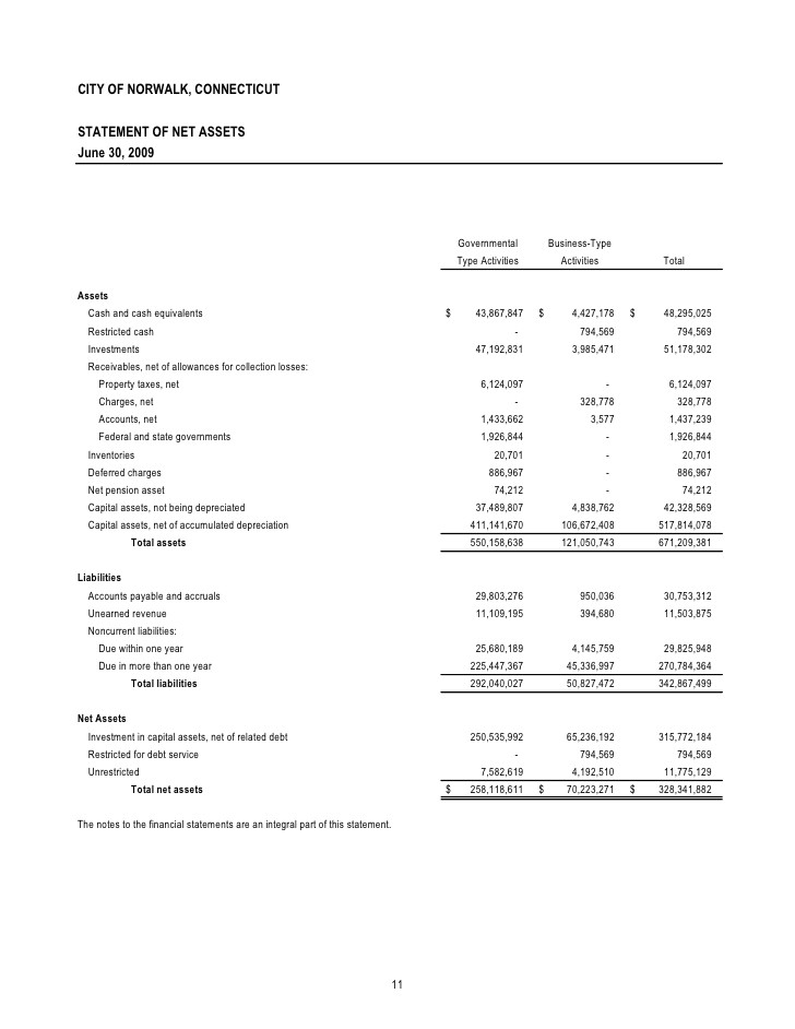 financial statement template 4388821