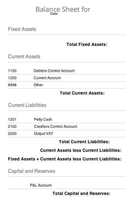 trust financial statements template