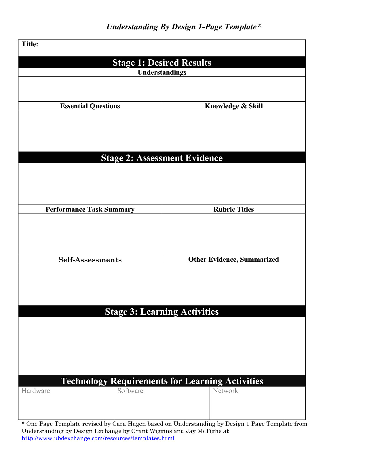 Understanding by Design Unit Plan Template Understanding by Design 1 Page Template Doc Understanding