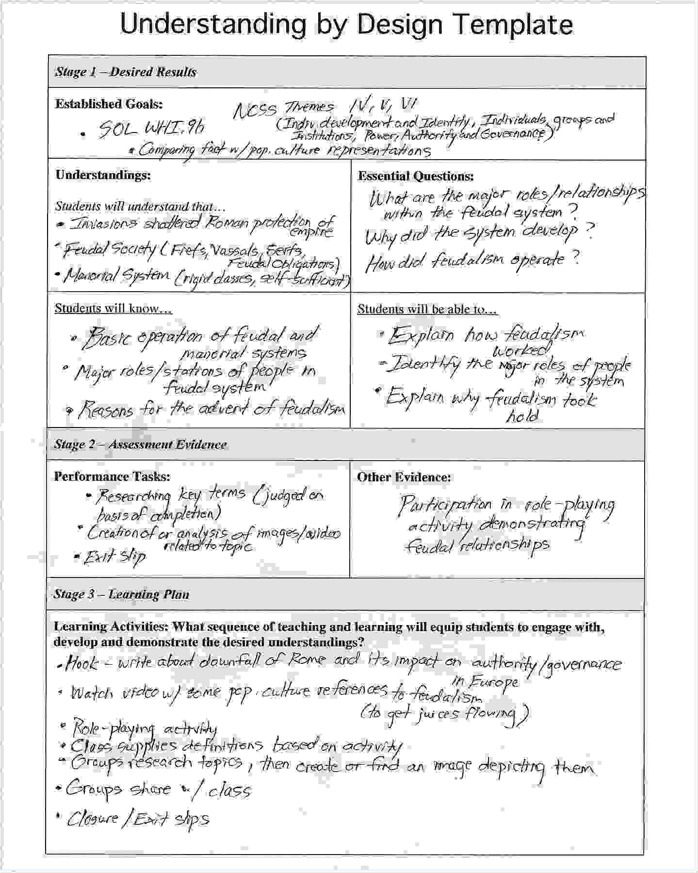 Understanding by Design Unit Plan Template Understanding by Design Template Doliquid