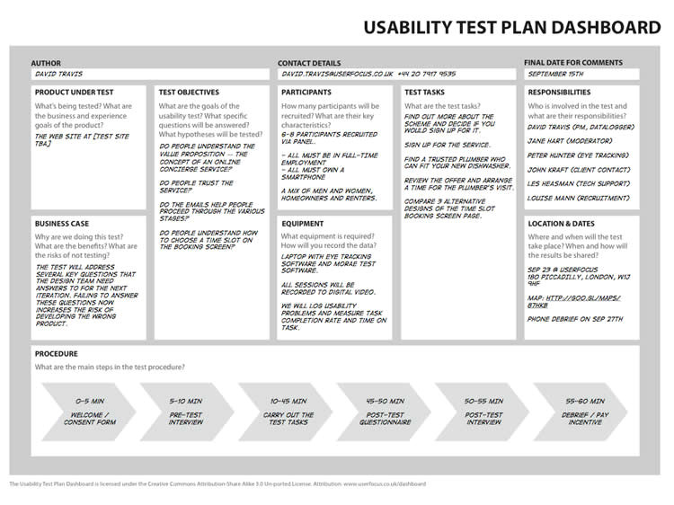 usability testing mobile applications