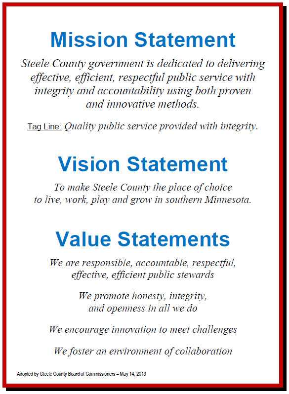 Values Statement Template Mission Vision Values Statements Employee Recognition