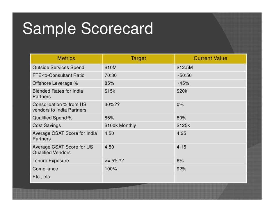 26 images of compliance scorecard template download 218