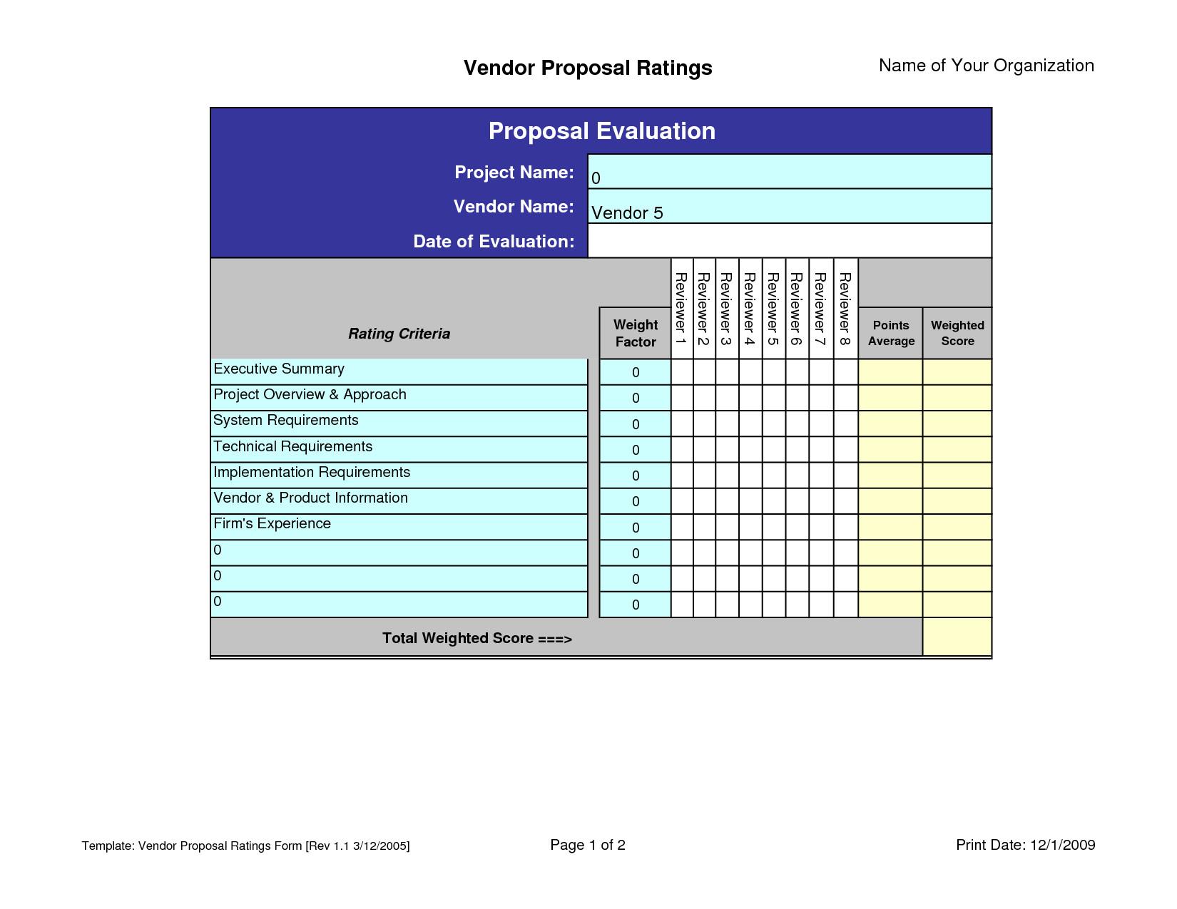 post scorecard template excel 291962