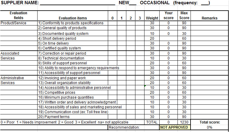 post vendor evaluation spreadsheet 189032