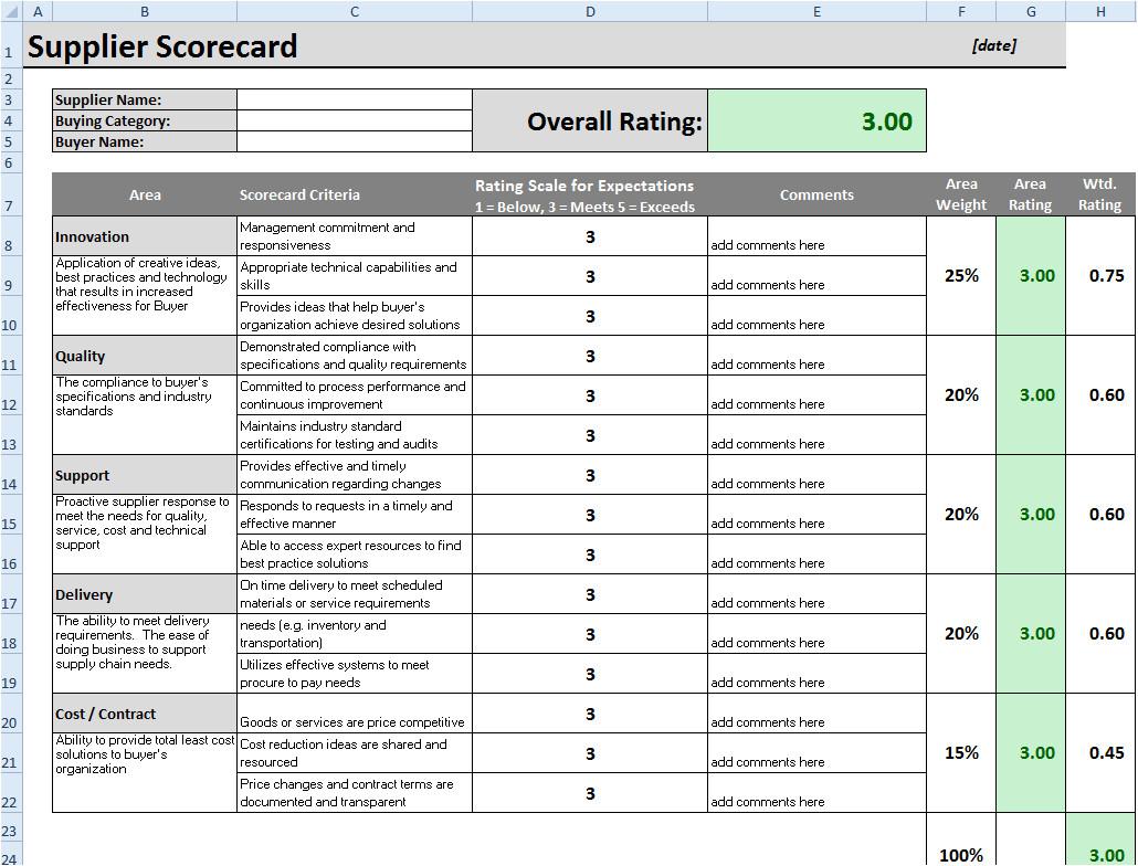 flexible supplier scorecard template