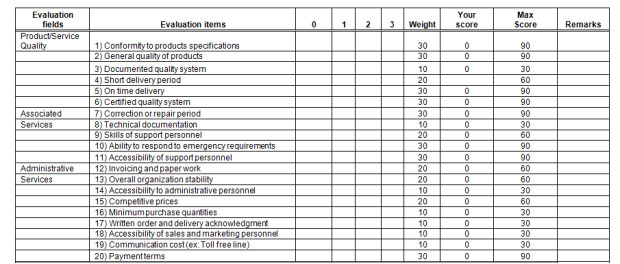 Vendor Scorecards Templates Supplier Evaluation Template for Microsoft Word