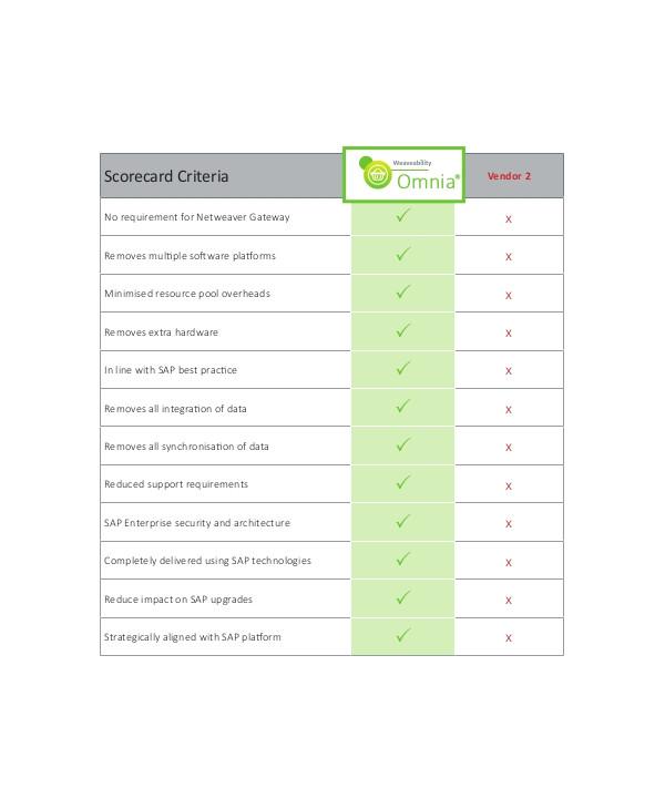 employee scorecard