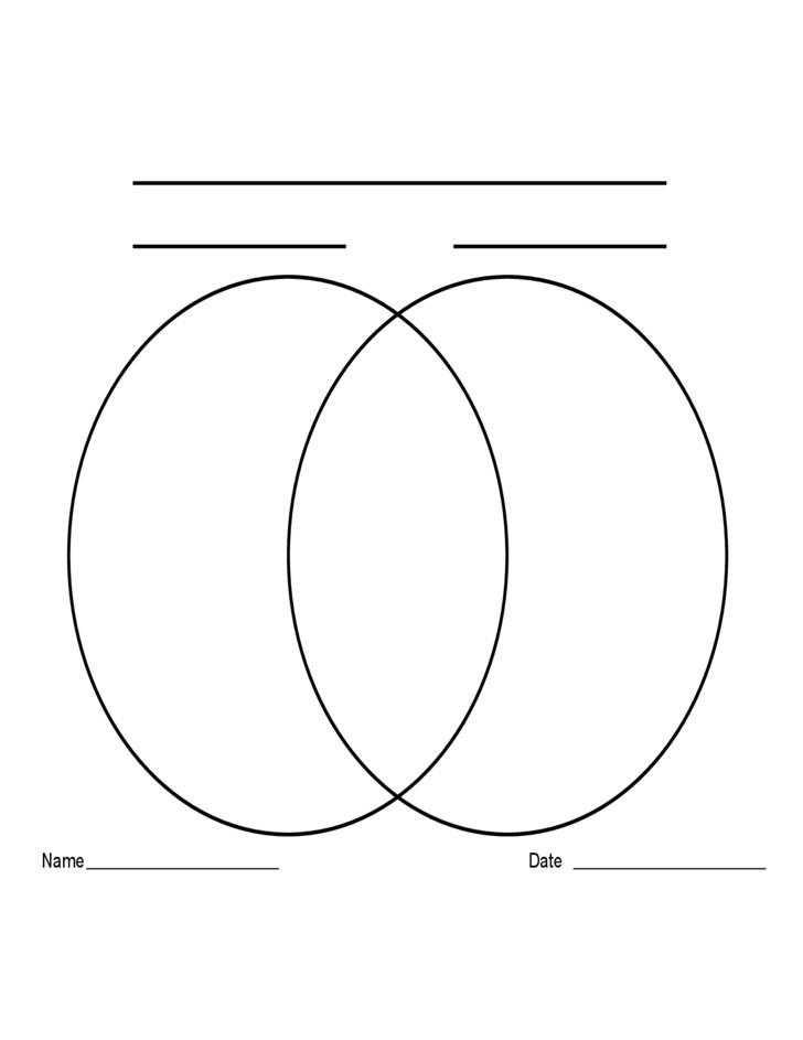 free 2 circle venn diagram template